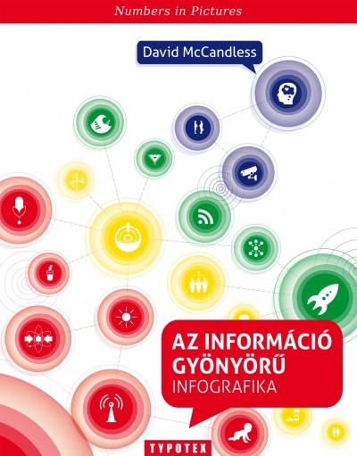 David Mccandless - Az információ gyönyörű