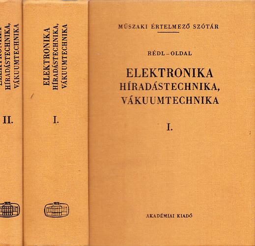 Elektronikai szótár
